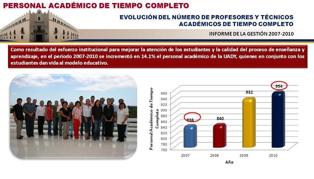 PERSONAL ACADÉMICO DE TIEMPO COMPLETO EVOLUCIÓN DEL NÚMERO DE PROFESORES DE TIEMPO COMPLETO CON POSGRADO INFORME DE LA GESTIÓN 2007-2010 La UADY ha hecho esfuerzos considerables para incrementar los niveles académicos del profesorado; lo que ha permitido en el periodo 2007-2010 pasar de 85 a 89% de la planta académica con posgrado y de 28 a 33% de la planta con grado de doctor, lo que ha ubicado a la UADY como una de las instituciones con más altos porcentajes de PTC con posgrado.