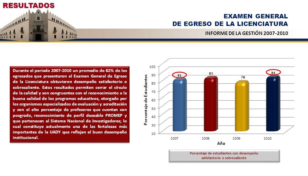 RESULTADOS EXAMEN GENERAL DE EGRESO DE LA LICENCIATURA INFORME DE LA GESTIÓN 2007-2010 Porcentaje de estudiantes con desempeño satisfactorio o sobresa