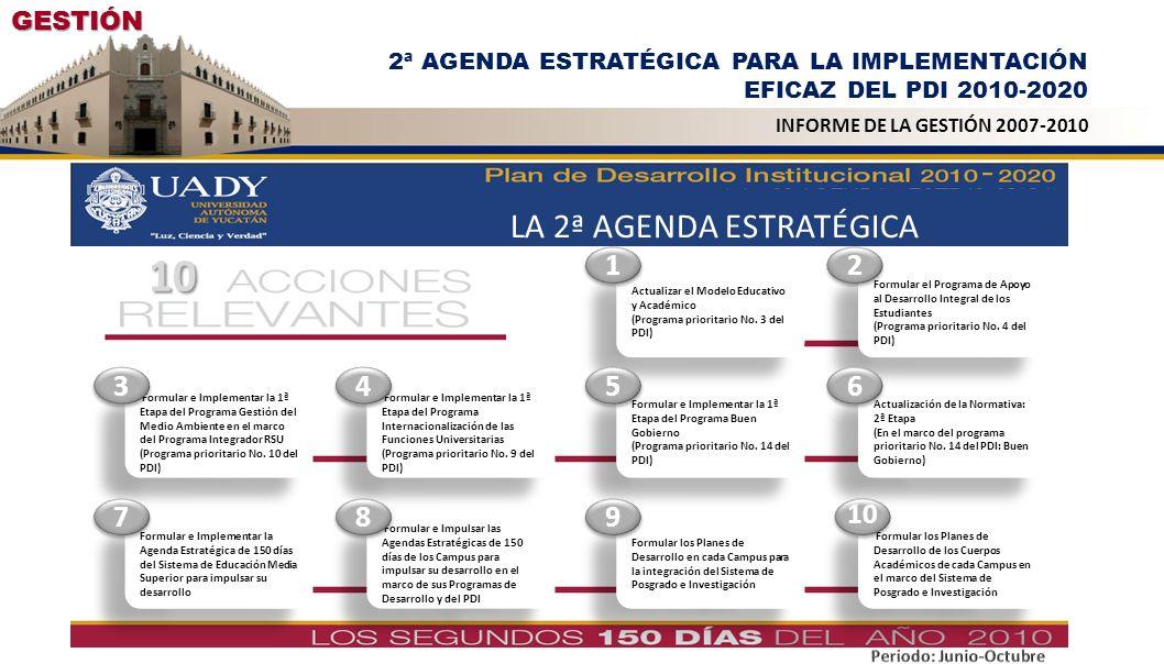 10 Actualizar el Modelo Educativo y Académico (Programa prioritario No. 3 del PDI) Actualizar el Modelo Educativo y Académico (Programa prioritario No
