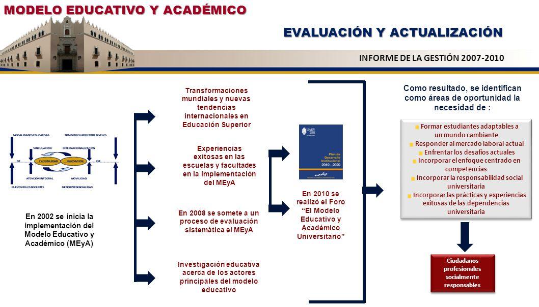 MODELO EDUCATIVO Y ACADÉMICO En 2002 se inicia la implementación del Modelo Educativo y Académico (MEyA) Transformaciones mundiales y nuevas tendencia