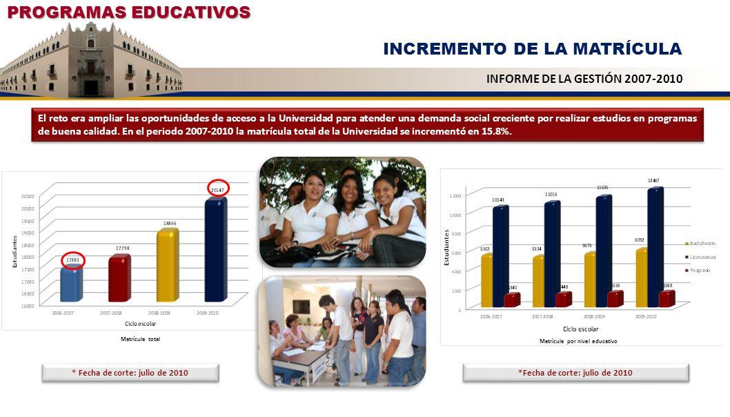 PROGRAMAS EDUCATIVOS INCREMENTO DE LA MATRÍCULA INFORME DE LA GESTIÓN 2007-2010 * Fecha de corte: julio de 2010 El reto era ampliar las oportunidades