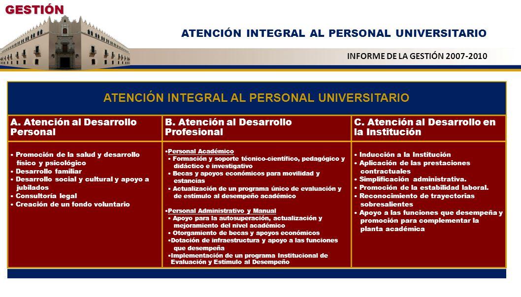 ATENCIÓN INTEGRAL AL PERSONAL UNIVERSITARIO A. Atención al Desarrollo Personal Promoción de la salud y desarrollo físico y psicológico Desarrollo fami