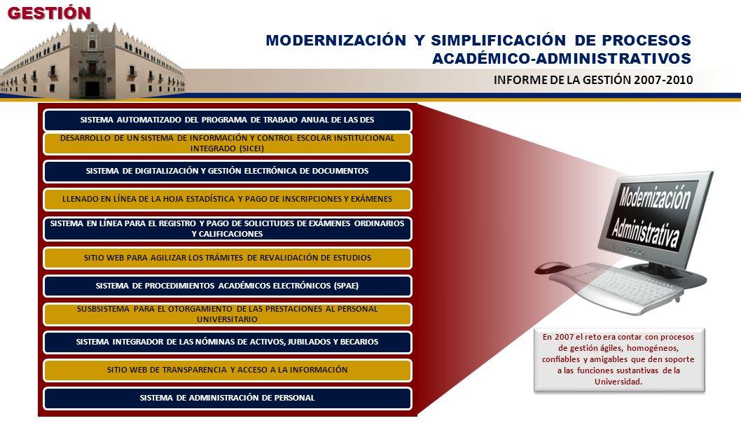 GESTIÓN MODERNIZACIÓN Y SIMPLIFICACIÓN DE PROCESOS ACADÉMICO-ADMINISTRATIVOS INFORME DE LA GESTIÓN 2007-2010 SISTEMA AUTOMATIZADO DEL PROGRAMA DE TRAB