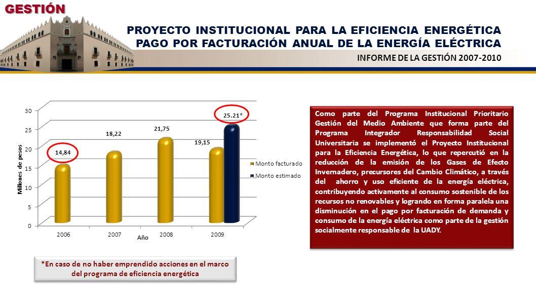 GESTIÓN PROYECTO INSTITUCIONAL PARA LA EFICIENCIA ENERGÉTICA PAGO POR FACTURACIÓN ANUAL DE LA ENERGÍA ELÉCTRICA INFORME DE LA GESTIÓN 2007-2010 *En ca