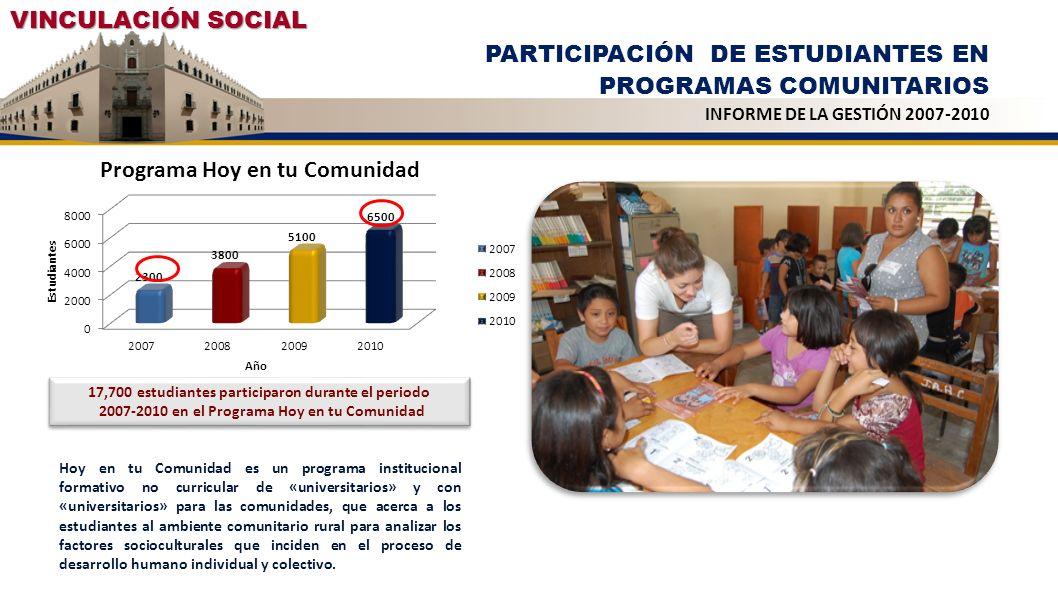 VINCULACIÓN SOCIAL PARTICIPACIÓN DE ESTUDIANTES EN PROGRAMAS COMUNITARIOS INFORME DE LA GESTIÓN 2007-2010 Hoy en tu Comunidad es un programa instituci