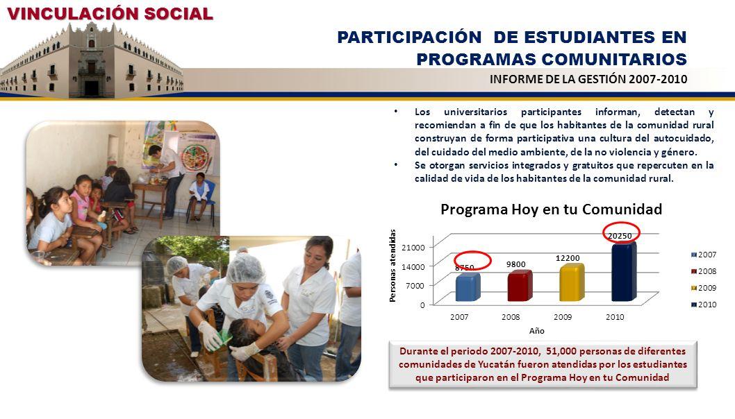 VINCULACIÓN SOCIAL PARTICIPACIÓN DE ESTUDIANTES EN PROGRAMAS COMUNITARIOS INFORME DE LA GESTIÓN 2007-2010 Los universitarios participantes informan, d