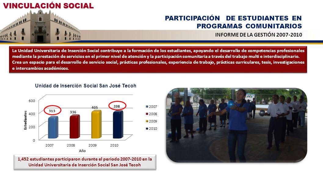 VINCULACIÓN SOCIAL PARTICIPACIÓN DE ESTUDIANTES EN PROGRAMAS COMUNITARIOS INFORME DE LA GESTIÓN 2007-2010 44,101 servicios proporcionados, a los habitantes de San José Tecoh y sus alrededores, por los estudiantes que participaron durante el periodo 2007-2010 en la Unidad Universitaria de Inserción Social