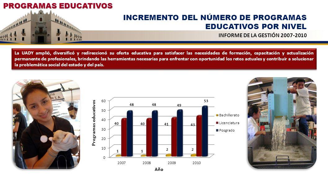 PROGRAMAS EDUCATIVOS INCREMENTO DEL NÚMERO DE PROGRAMAS EDUCATIVOS POR NIVEL INFORME DE LA GESTIÓN 2007-2010 La UADY amplió, diversificó y redireccion