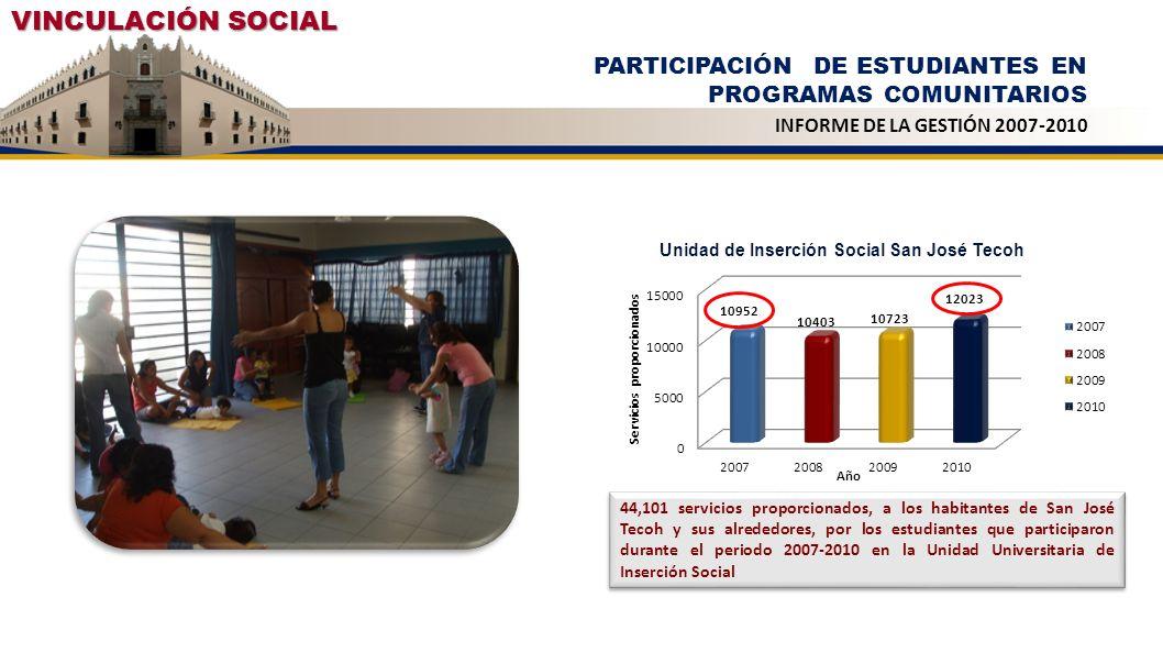 VINCULACIÓN SOCIAL PARTICIPACIÓN DE ESTUDIANTES EN PROGRAMAS COMUNITARIOS INFORME DE LA GESTIÓN 2007-2010 44,101 servicios proporcionados, a los habit