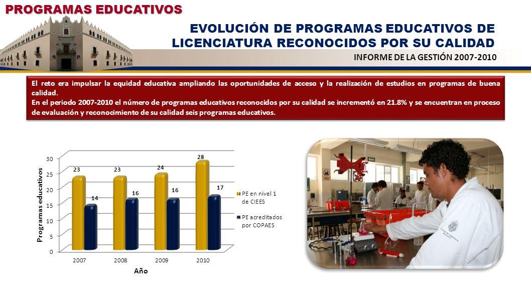 PROGRAMAS EDUCATIVOS EVOLUCIÓN DE LA MATRÍCULA DE LICENCIATURA ATENDIDA EN PROGRAMAS EDUCATIVOS DE CALIDAD INFORME DE LA GESTIÓN 2007-2010 La UADY incrementó significativamente su matrícula mediante la ampliación de su cobertura, contribuyendo a un sistema de educación superior de calidad, diversificado y equitativo.