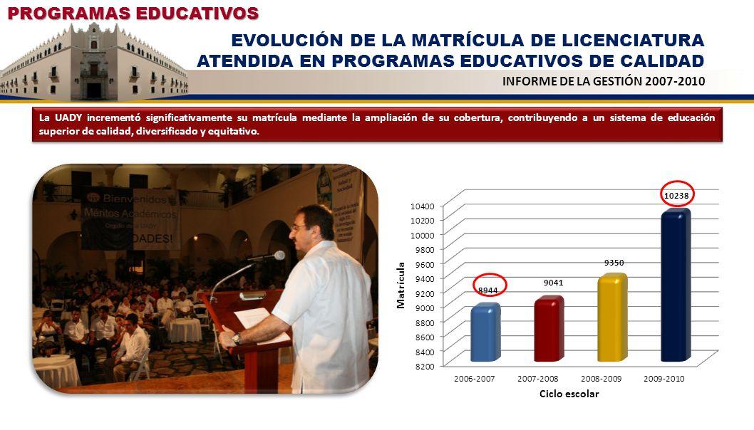 PROGRAMAS EDUCATIVOS EVOLUCIÓN DE LA MATRÍCULA DE LICENCIATURA ATENDIDA EN PROGRAMAS EDUCATIVOS DE CALIDAD INFORME DE LA GESTIÓN 2007-2010 La UADY inc