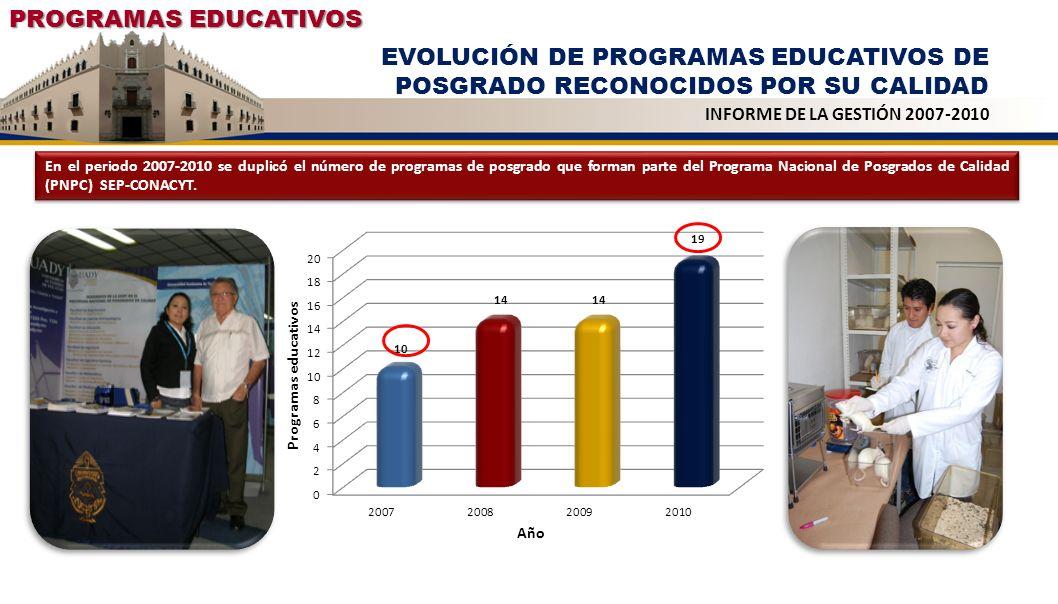 PROGRAMAS EDUCATIVOS EVOLUCIÓN DE PROGRAMAS EDUCATIVOS DE POSGRADO RECONOCIDOS POR SU CALIDAD INFORME DE LA GESTIÓN 2007-2010 En el periodo 2007-2010