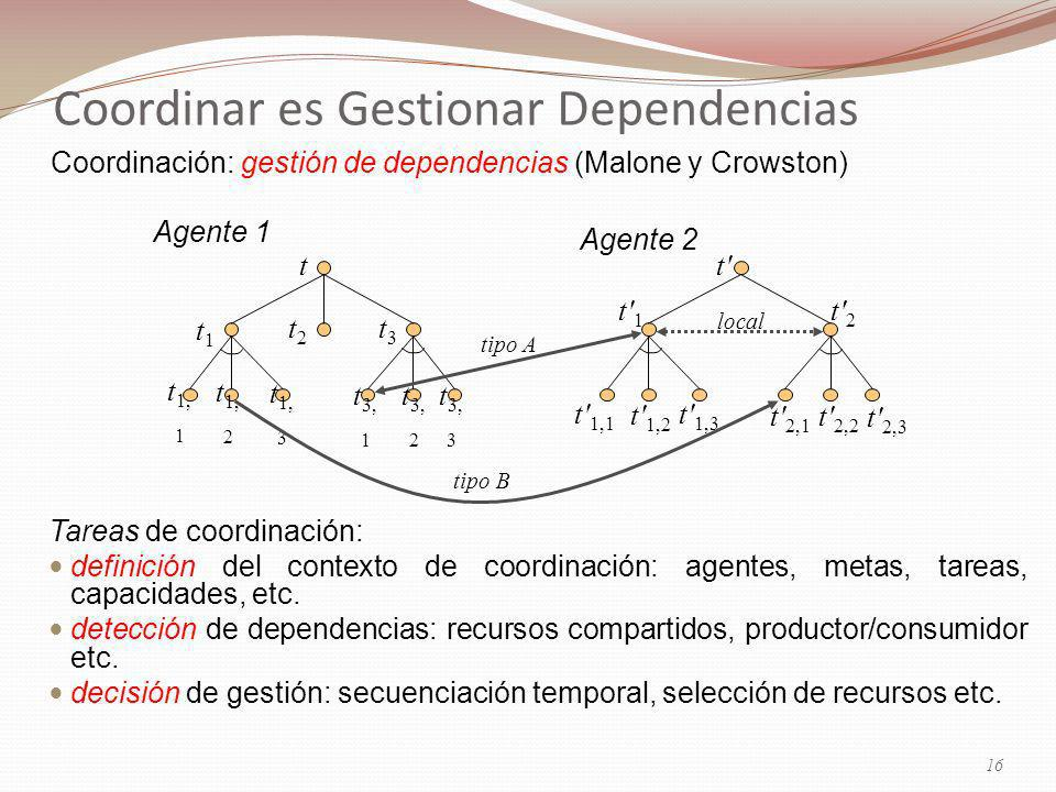 Coordinar es Gestionar Dependencias Tareas de coordinación: definición del contexto de coordinación: agentes, metas, tareas, capacidades, etc.