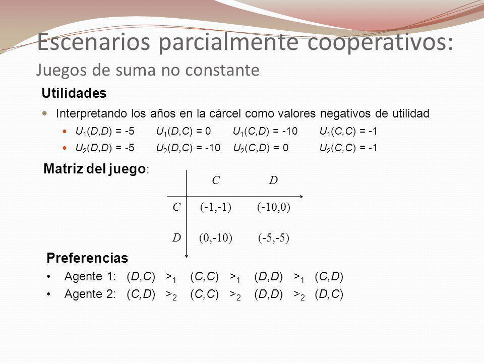 Utilidades Interpretando los años en la cárcel como valores negativos de utilidad U 1 (D,D) = -5 U 1 (D,C) = 0 U 1 (C,D) = -10 U 1 (C,C) = -1 U 2 (D,D) = -5 U 2 (D,C) = -10 U 2 (C,D) = 0 U 2 (C,C) = -1 CD C(-1,-1)(-10,0) D(0,-10)(-5,-5) Matriz del juego : Preferencias Agente 1: (D,C) > 1 (C,C) > 1 (D,D) > 1 (C,D) Agente 2: (C,D) > 2 (C,C) > 2 (D,D) > 2 (D,C) Escenarios parcialmente cooperativos: Juegos de suma no constante