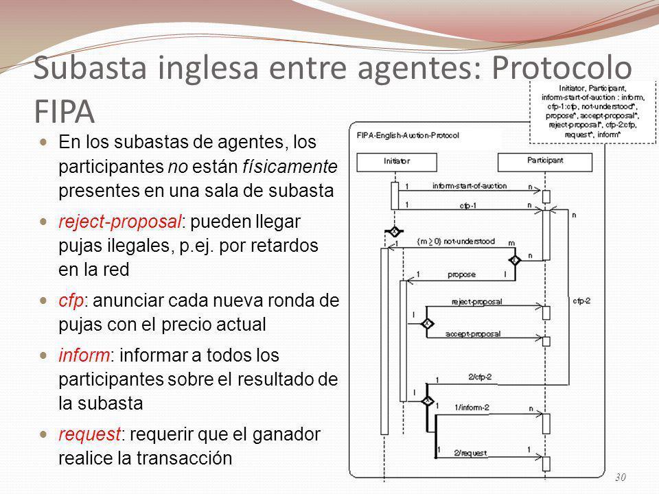 Subasta inglesa entre agentes: Protocolo FIPA En los subastas de agentes, los participantes no están físicamente presentes en una sala de subasta reject-proposal: pueden llegar pujas ilegales, p.ej.