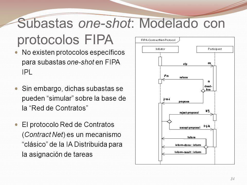 Subastas one-shot: Modelado con protocolos FIPA No existen protocolos específicos para subastas one-shot en FIPA IPL Sin embargo, dichas subastas se pueden simular sobre la base de la Red de Contratos El protocolo Red de Contratos (Contract Net) es un mecanismo clásico de la IA Distribuida para la asignación de tareas 34