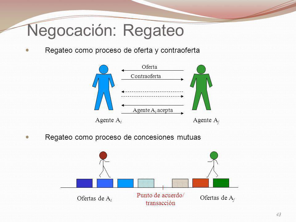 Negocación: Regateo Regateo como proceso de oferta y contraoferta Regateo como proceso de concesiones mutuas Oferta Contraoferta Agente A i acepta Agente A i Agente A j Ofertas de A j Ofertas de A i Punto de acuerdo/ transacción 43