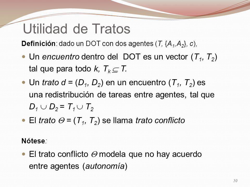 Utilidad de Tratos Definición: dado un DOT con dos agentes (T, {A 1,A 2 }, c), Un encuentro dentro del DOT es un vector (T 1, T 2 ) tal que para todo k, T k T.