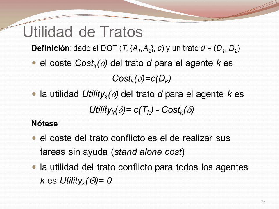 Utilidad de Tratos Definición: dado el DOT (T, {A 1,A 2 }, c) y un trato d = (D 1, D 2 ) el coste Cost k ( ) del trato d para el agente k es Cost k ( )=c(D k ) la utilidad Utility k ( ) del trato d para el agente k es Utility k ( )= c(T k ) - Cost k ( ) Nótese: el coste del trato conflicto es el de realizar sus tareas sin ayuda (stand alone cost) la utilidad del trato conflicto para todos los agentes k es Utility k ( )= 0 52