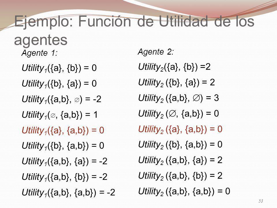 Ejemplo: Función de Utilidad de los agentes Agente 1: Utility 1 ({a}, {b}) = 0 Utility 1 ({b}, {a}) = 0 Utility 1 ({a,b}, ) = -2 Utility 1 (, {a,b}) = 1 Utility 1 ({a}, {a,b}) = 0 Utility 1 ({b}, {a,b}) = 0 Utility 1 ({a,b}, {a}) = -2 Utility 1 ({a,b}, {b}) = -2 Utility 1 ({a,b}, {a,b}) = -2 Agente 2: Utility 2 ({a}, {b}) =2 Utility 2 ({b}, {a}) = 2 Utility 2 ({a,b}, ) = 3 Utility 2 (, {a,b}) = 0 Utility 2 ({a}, {a,b}) = 0 Utility 2 ({b}, {a,b}) = 0 Utility 2 ({a,b}, {a}) = 2 Utility 2 ({a,b}, {b}) = 2 Utility 2 ({a,b}, {a,b}) = 0 53