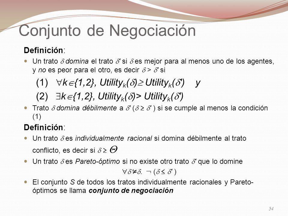 Conjunto de Negociación Definición: Un trato domina el trato si es mejor para al menos uno de los agentes, y no es peor para el otro, es decir > si (1) k {1,2}, Utility k ( ) Utility k ( ) y (2) k {1,2}, Utility k ( )> Utility k ( ) Trato domina débilmente a ( ) si se cumple al menos la condición (1) Definición: Un trato es individualmente racional si domina débilmente al trato conflicto, es decir si Un trato es Pareto-óptimo si no existe otro trato que lo domine.