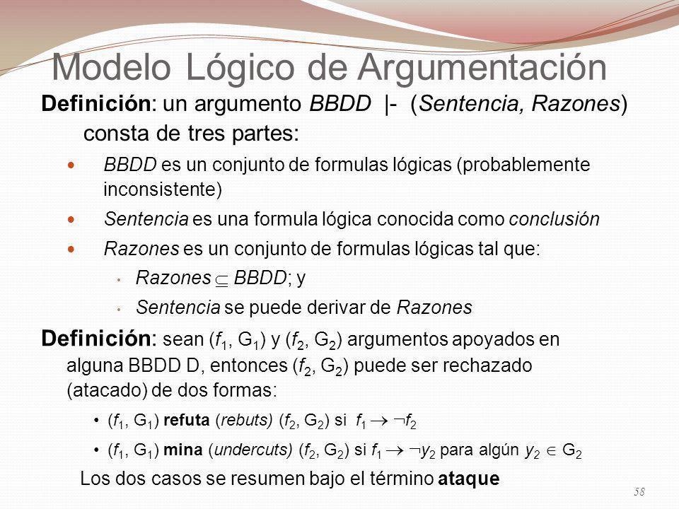 Modelo Lógico de Argumentación Definición: un argumento BBDD |- (Sentencia, Razones) consta de tres partes: BBDD es un conjunto de formulas lógicas (probablemente inconsistente) Sentencia es una formula lógica conocida como conclusión Razones es un conjunto de formulas lógicas tal que: Razones BBDD; y Sentencia se puede derivar de Razones Definición: sean (f 1, G 1 ) y (f 2, G 2 ) argumentos apoyados en alguna BBDD D, entonces (f 2, G 2 ) puede ser rechazado (atacado) de dos formas: (f 1, G 1 ) refuta (rebuts) (f 2, G 2 ) si f 1 f 2 (f 1, G 1 ) mina (undercuts) (f 2, G 2 ) si f 1 y 2 para algún y 2 G 2 Los dos casos se resumen bajo el término ataque 58
