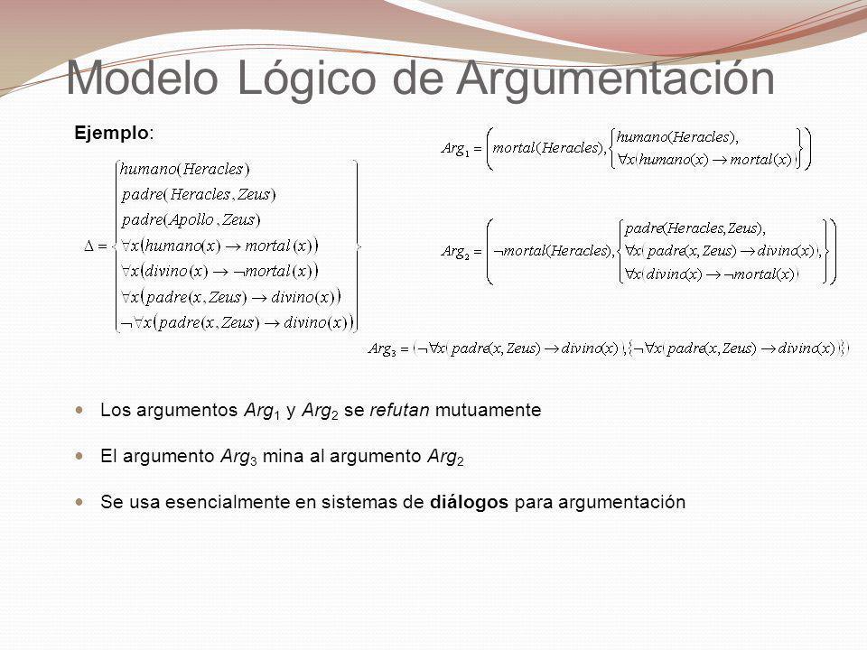 Modelo Lógico de Argumentación Ejemplo: Los argumentos Arg 1 y Arg 2 se refutan mutuamente El argumento Arg 3 mina al argumento Arg 2 Se usa esencialmente en sistemas de diálogos para argumentación