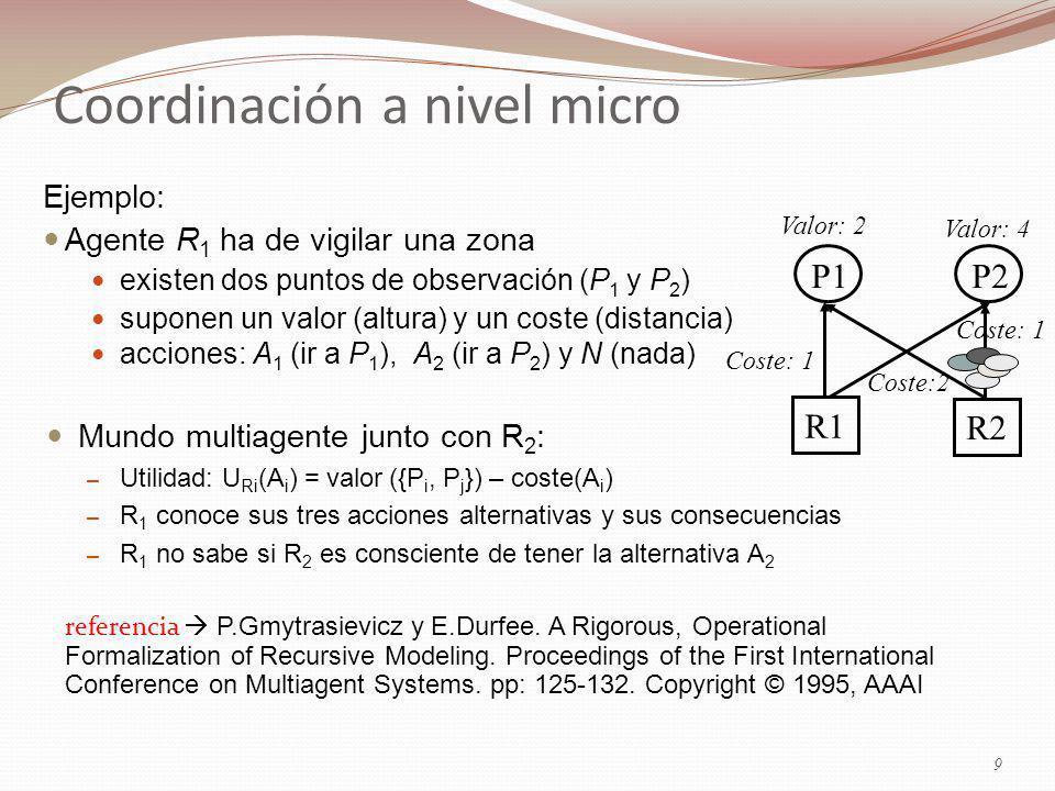 Coordinación a nivel micro Ejemplo: Agente R 1 ha de vigilar una zona existen dos puntos de observación (P 1 y P 2 ) suponen un valor (altura) y un coste (distancia) acciones: A 1 (ir a P 1 ), A 2 (ir a P 2 ) y N (nada) Mundo multiagente junto con R 2 : – Utilidad: U Ri (A i ) = valor ({P i, P j }) – coste(A i ) – R 1 conoce sus tres acciones alternativas y sus consecuencias – R 1 no sabe si R 2 es consciente de tener la alternativa A 2 referencia P.Gmytrasievicz y E.Durfee.