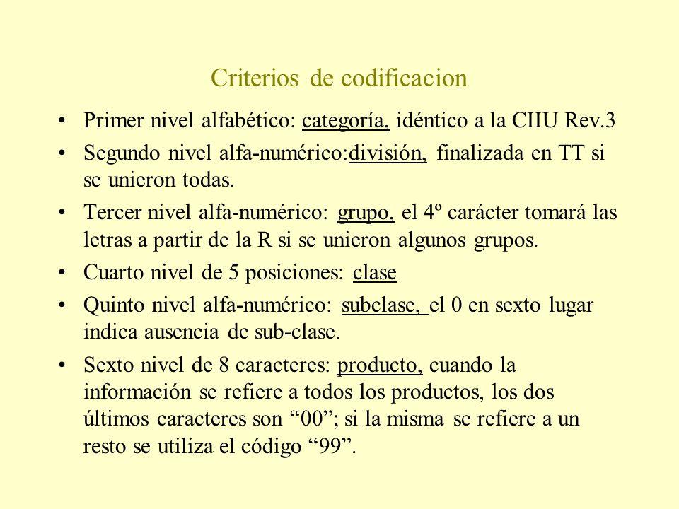Criterios de codificacion Primer nivel alfabético: categoría, idéntico a la CIIU Rev.3 Segundo nivel alfa-numérico:división, finalizada en TT si se unieron todas.