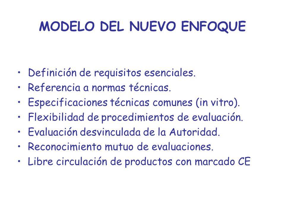 MODELO DEL NUEVO ENFOQUE Definición de requisitos esenciales. Referencia a normas técnicas. Especificaciones técnicas comunes (in vitro). Flexibilidad