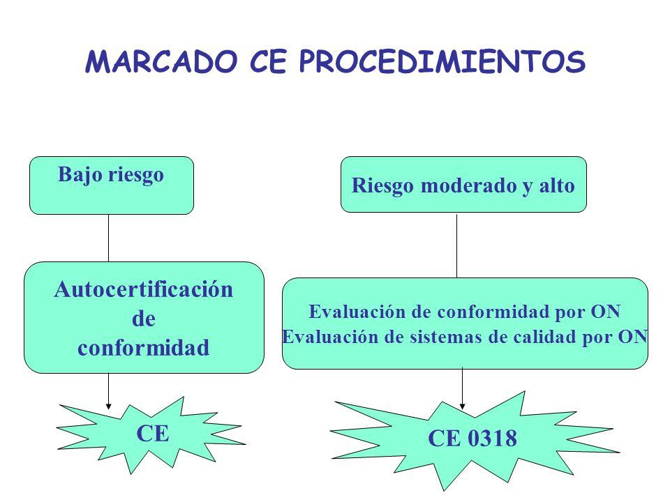 MARCADO CE PROCEDIMIENTOS Riesgo moderado y alto Autocertificación de conformidad Evaluación de conformidad por ON Evaluación de sistemas de calidad p