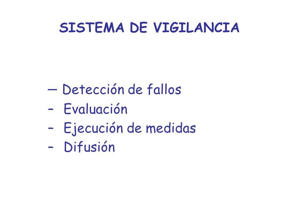 SISTEMA DE VIGILANCIA – Detección de fallos – Evaluación – Ejecución de medidas – Difusión