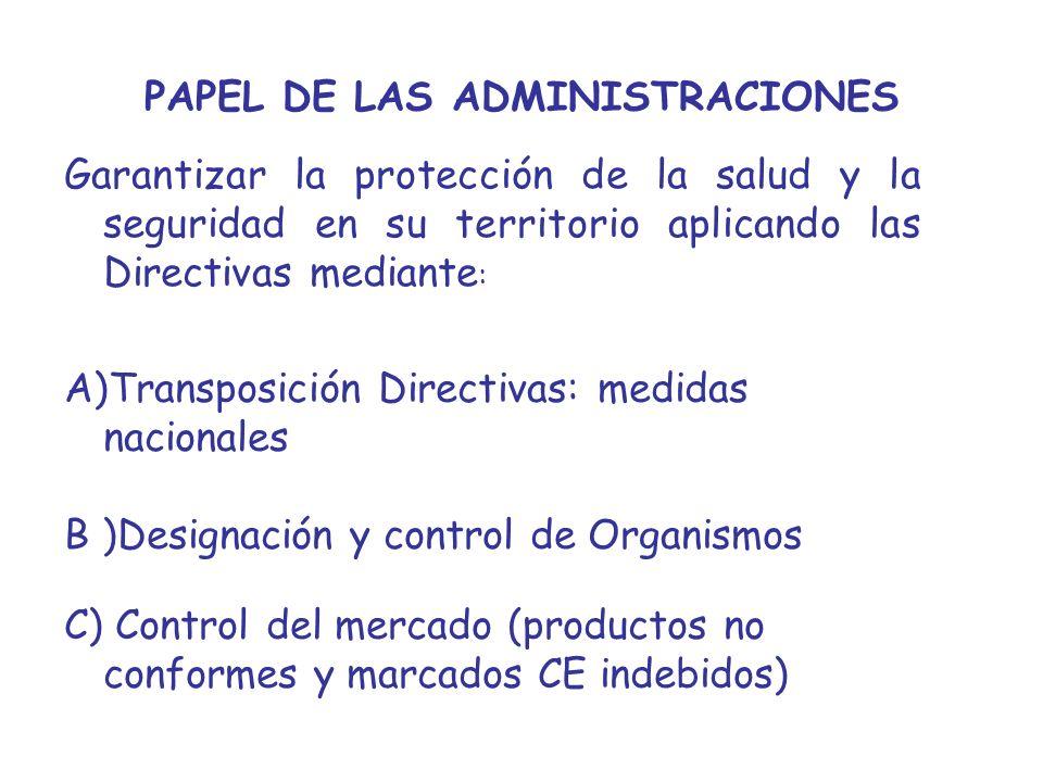 PAPEL DE LAS ADMINISTRACIONES Garantizar la protección de la salud y la seguridad en su territorio aplicando las Directivas mediante : A)Transposición