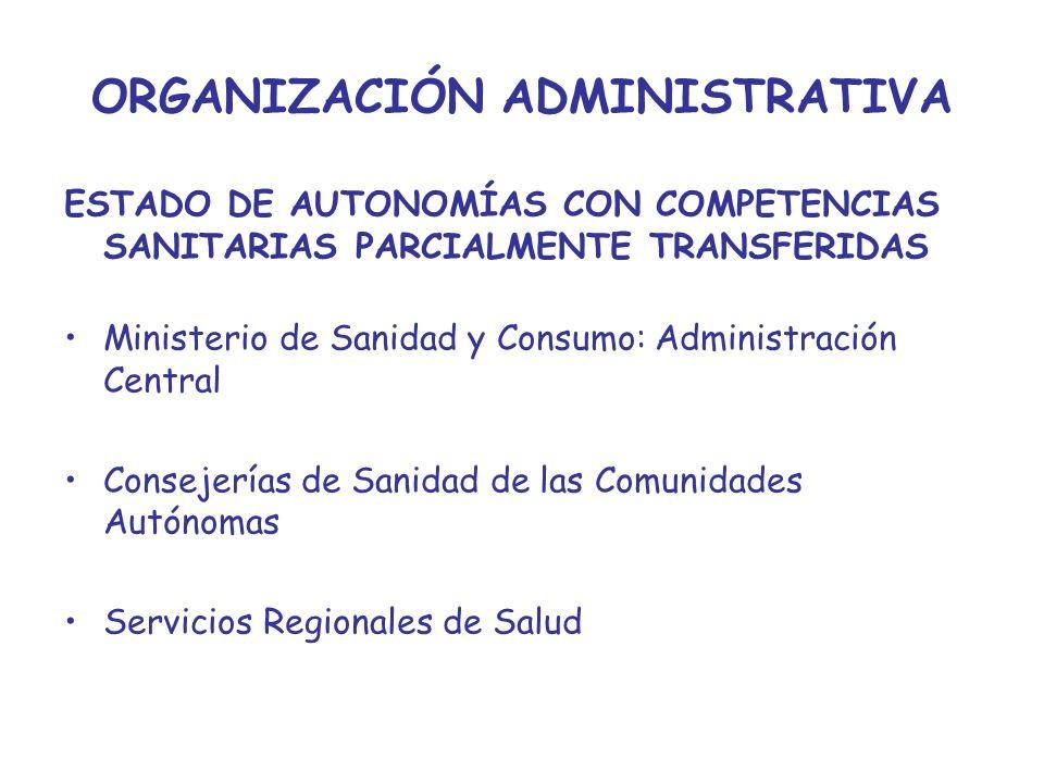 ORGANIZACIÓN ADMINISTRATIVA ESTADO DE AUTONOMÍAS CON COMPETENCIAS SANITARIAS PARCIALMENTE TRANSFERIDAS Ministerio de Sanidad y Consumo: Administración