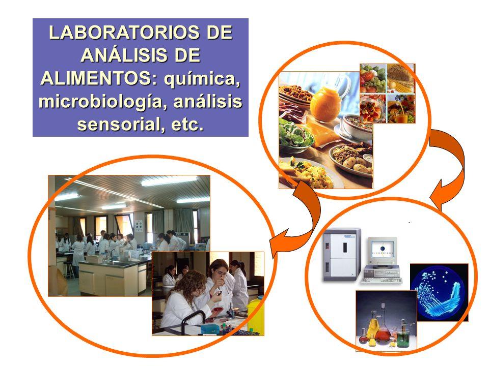 LABORATORIOS DE ANÁLISIS DE ALIMENTOS: química, microbiología, análisis sensorial, etc.