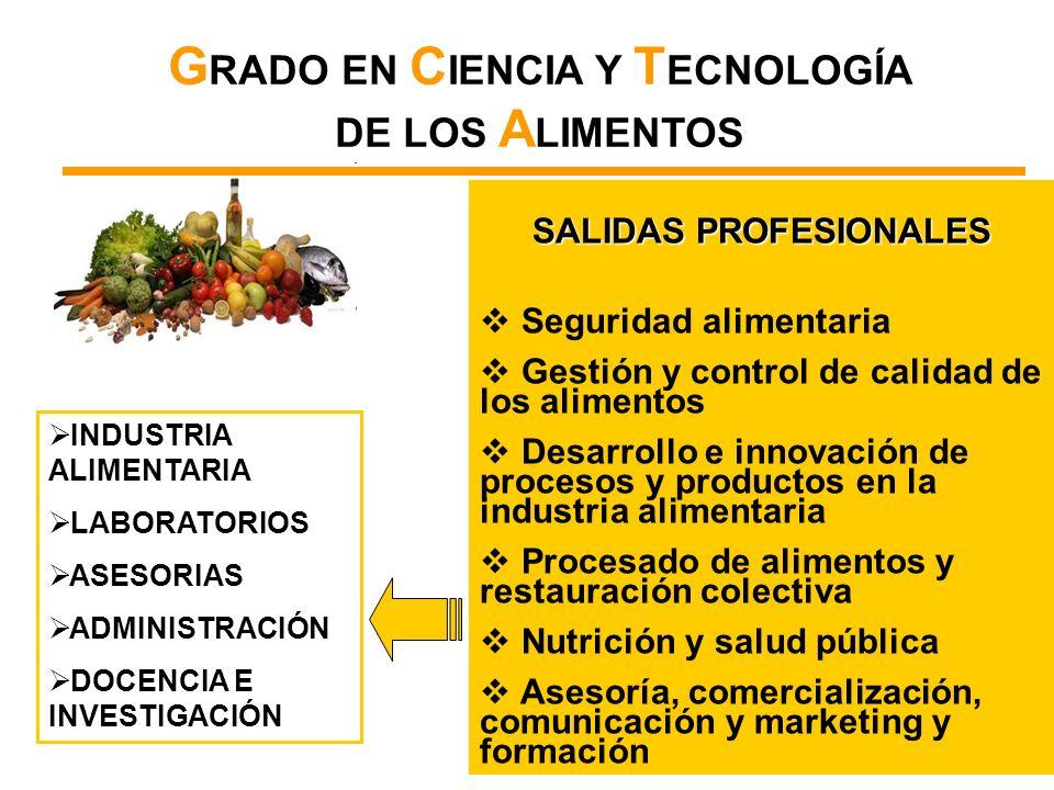 SALIDAS PROFESIONALES Seguridad alimentaria Gestión y control de calidad de los alimentos Desarrollo e innovación de procesos y productos en la indust