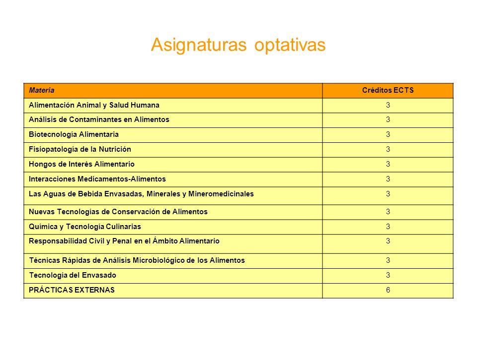 Asignaturas optativas MateriaCréditos ECTS Alimentación Animal y Salud Humana3 Análisis de Contaminantes en Alimentos3 Biotecnología Alimentaria3 Fisi