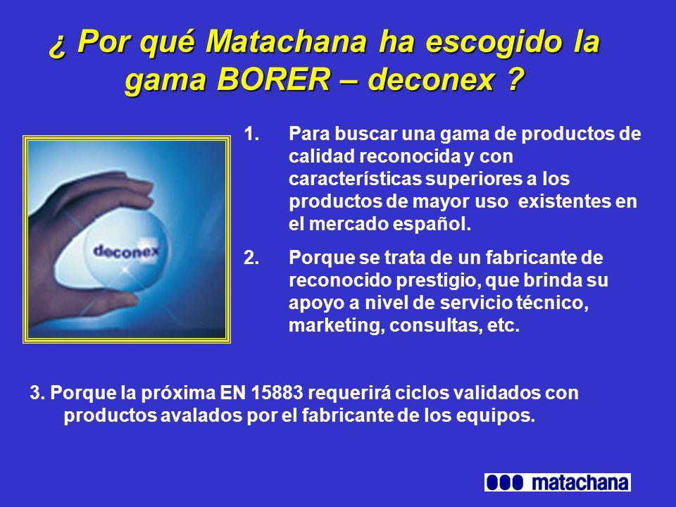 PRODUCTOS DE LAVADO Y DESINFECCIÓN BORER Distribuidor: