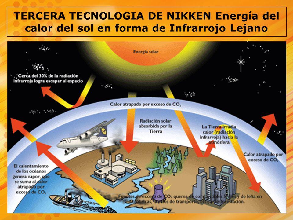 TERCERA TECNOLOGIA DE NIKKEN Energía del calor del sol en forma de Infrarrojo Lejano