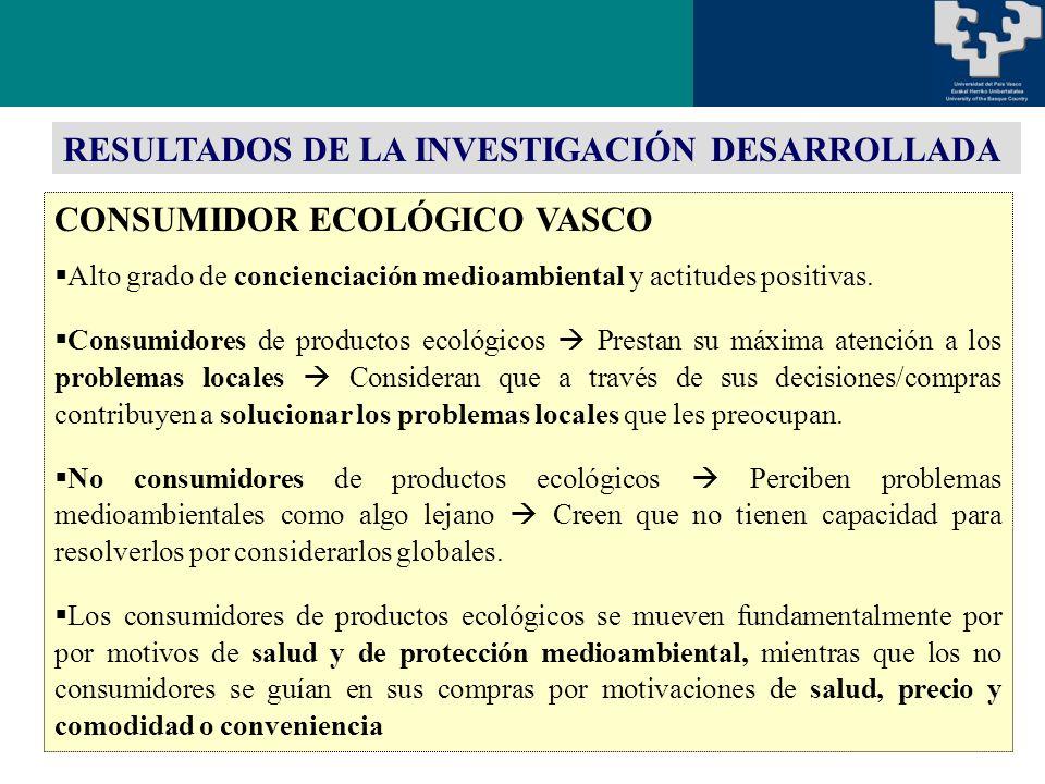CONSUMIDOR ECOLÓGICO VASCO Alto grado de concienciación medioambiental y actitudes positivas.
