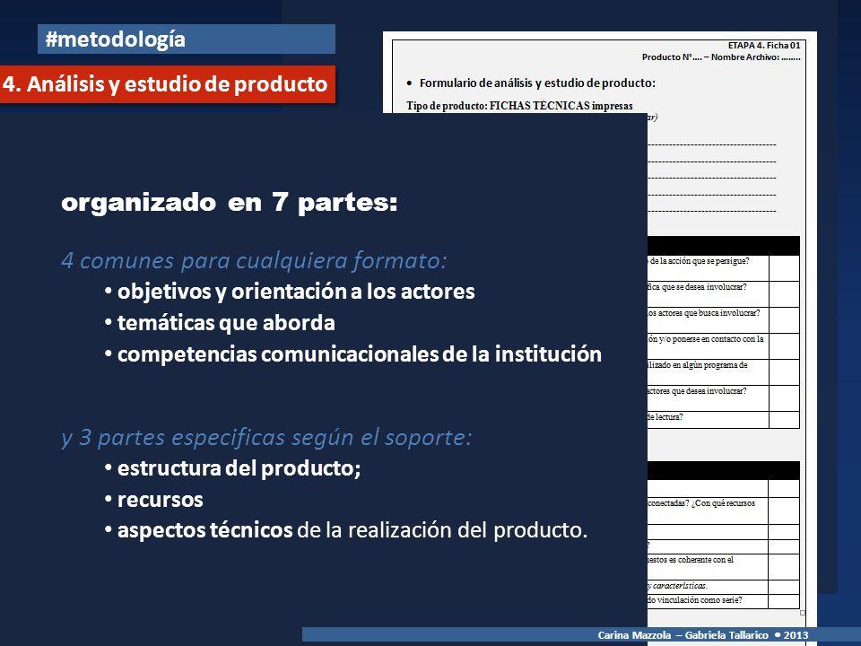#metodología En esta fase los instrumentos a aplicar son: cuestionario base de indagación a producto (bloques específicos por formatos) 4. Análisis y