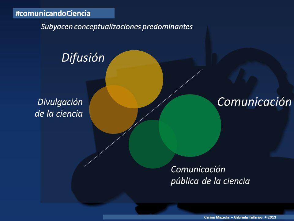 #comunicandoCiencia Subyacen conceptualizaciones predominantes Difusión Divulgación de la ciencia Comunicación Carina Mazzola – Gabriela Tallarico 2013 Comunicación pública de la ciencia