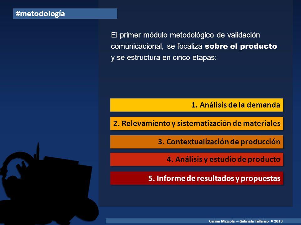 1. Análisis de la demanda 2. Relevamiento y sistematización de materiales 3. Contextualización de producción El primer módulo metodológico de validaci