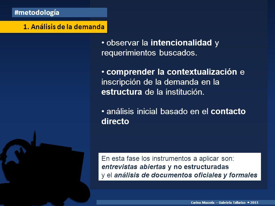 1.Análisis de la demanda observar la intencionalidad y requerimientos buscados.