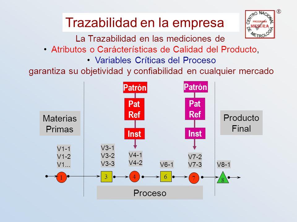 La Trazabilidad en las mediciones de Atributos o Carácterísticas de Calidad del Producto, Variables Críticas del Proceso garantiza su objetividad y co