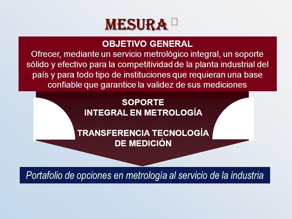 Portafolio de opciones en metrología al servicio de la industria SOPORTE INTEGRAL EN METROLOGÍA TRANSFERENCIA TECNOLOGÍA DE MEDICIÓN OBJETIVO GENERAL