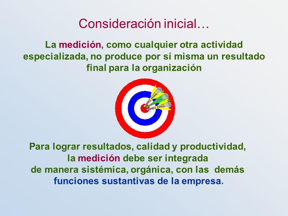 Consideración inicial… La medición, como cualquier otra actividad especializada, no produce por sí misma un resultado final para la organización Para
