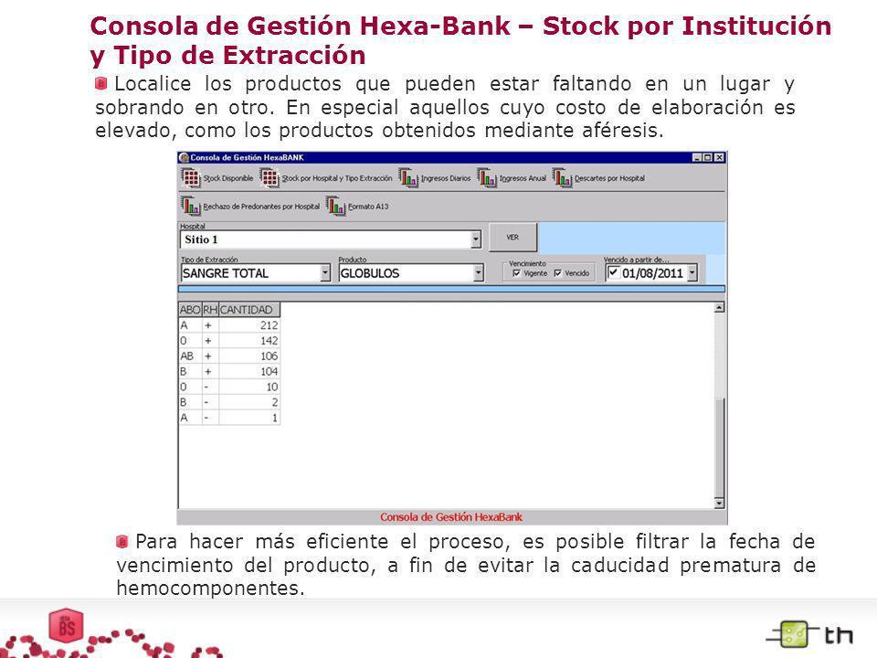 Consola de Gestión Hexa-Bank – Stock por Institución y Tipo de Extracción Localice los productos que pueden estar faltando en un lugar y sobrando en otro.