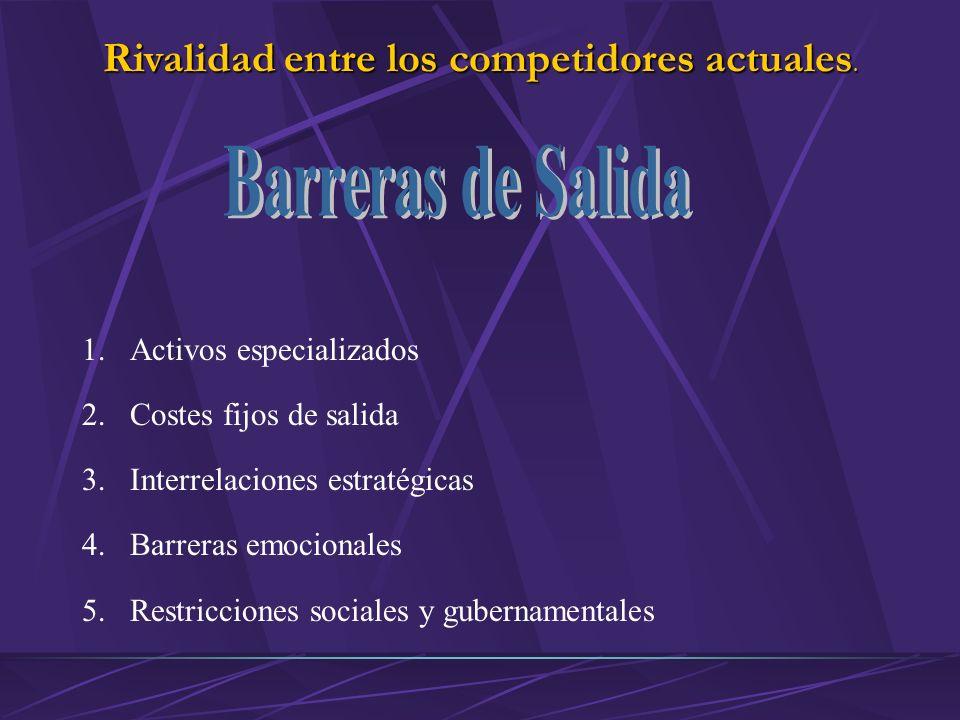 1.Activos especializados 2.Costes fijos de salida 3.Interrelaciones estratégicas 4.Barreras emocionales 5.Restricciones sociales y gubernamentales Rivalidad entre los competidores actuales.