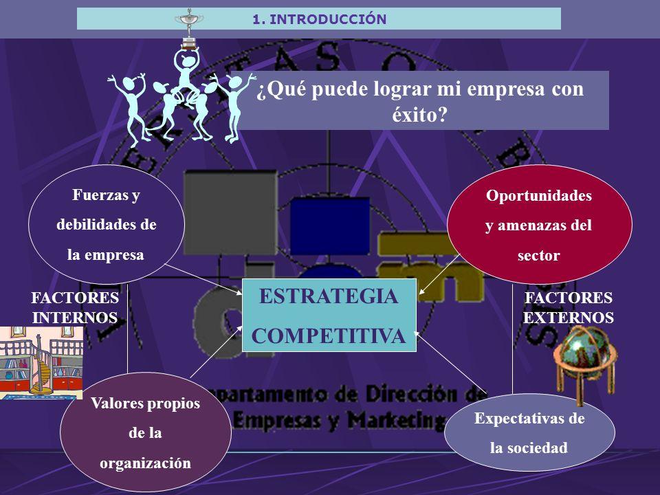 1.INTRODUCCIÓN ¿Qué puede lograr mi empresa con éxito.